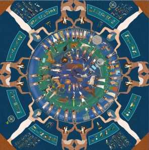 Lo Zodiaco del tempio di Dendera, oggi conservato al Louvre
