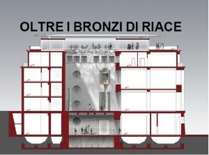 Progetto di ampliamento del Museo di Reggio Calabria dello studio Desideri
