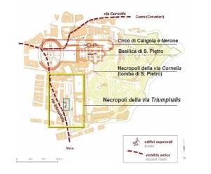 La mappa con la posizione delle necropoli di via Triumphalis e via Cornelia in Vaticano