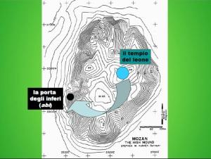 La mappa di Tell Mozan con la posizione del tempio e dell'abi di Urkesh