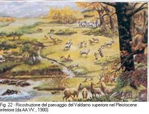 La ricostruzione del paesaggio del Valdarno nel Pleistocene