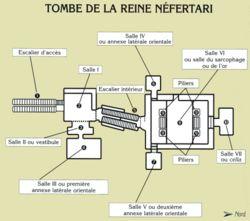 La pianta della tomba di Nefertari a Tebe Ovest