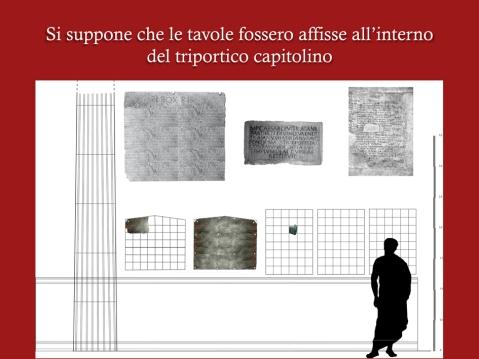 Ricostruzione dell'interno del triportico di Verona con i frammenti ritrovati e la loro collocazione nella tavola catastale originale