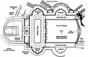 La pianta del complesso del Foro di Traiano con la Basilica Ulpia