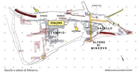 Pianta dell'area archeologica di Veio in Etruria Meridionale
