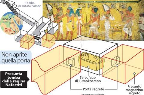 Lo schema della tomba di Tutankhamon con la posizione della stanza della presunta sepoltura di Nefertiti (Centimetri-La Stampa)