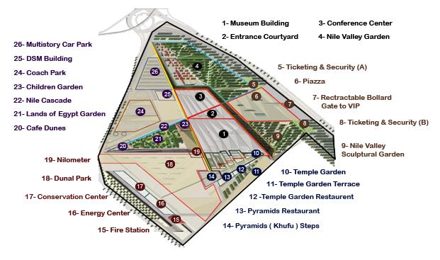Grande museo egizio giza archeologiavocidalpassato for Giornale architettura