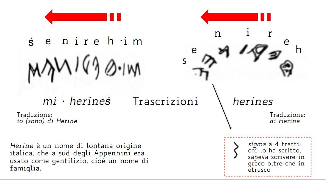 ferrara_museo_spina_progetto-zich_askos-tomba-1026_grafica-iscrizione_foto-unibo
