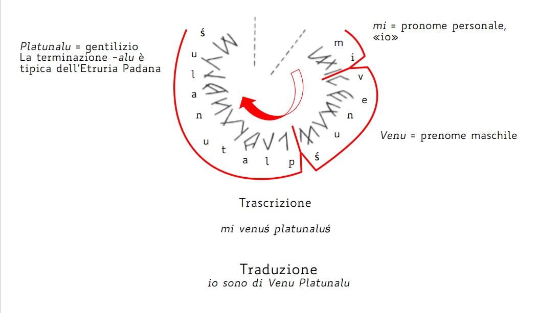 ferrara_museo_spina_progetto-zich_piattello-tomba-623_grafica-iscrizione_foto-unibo
