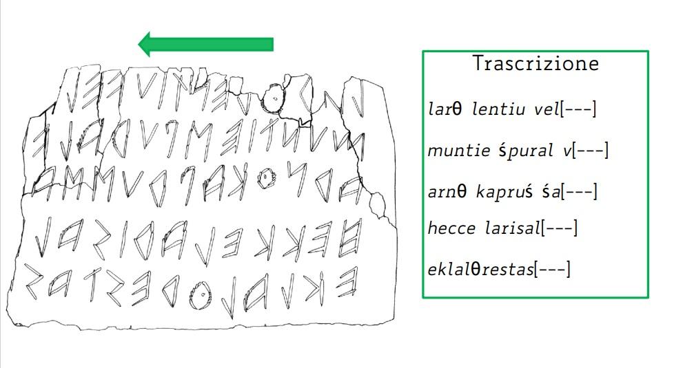 marzabotto_museo-pompeo-aria_progetto-zich_grafica-iscrizione-lamina-bronzo_foto-unibo