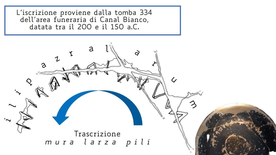 adria_archeologico_progetto-zich_coppa-da-tomba-334-canalbianco_foto-museo-archeologico-adria