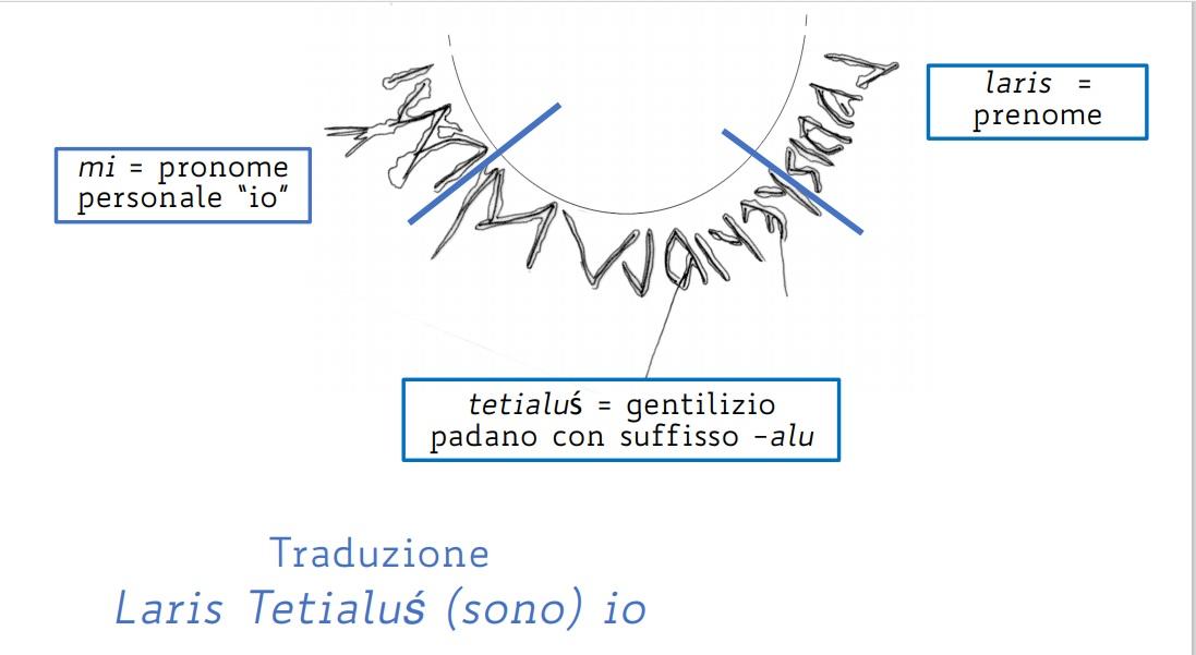 adria_archeologico_progetto-zich_iscrizione-laris-teatialus_foto-unibo