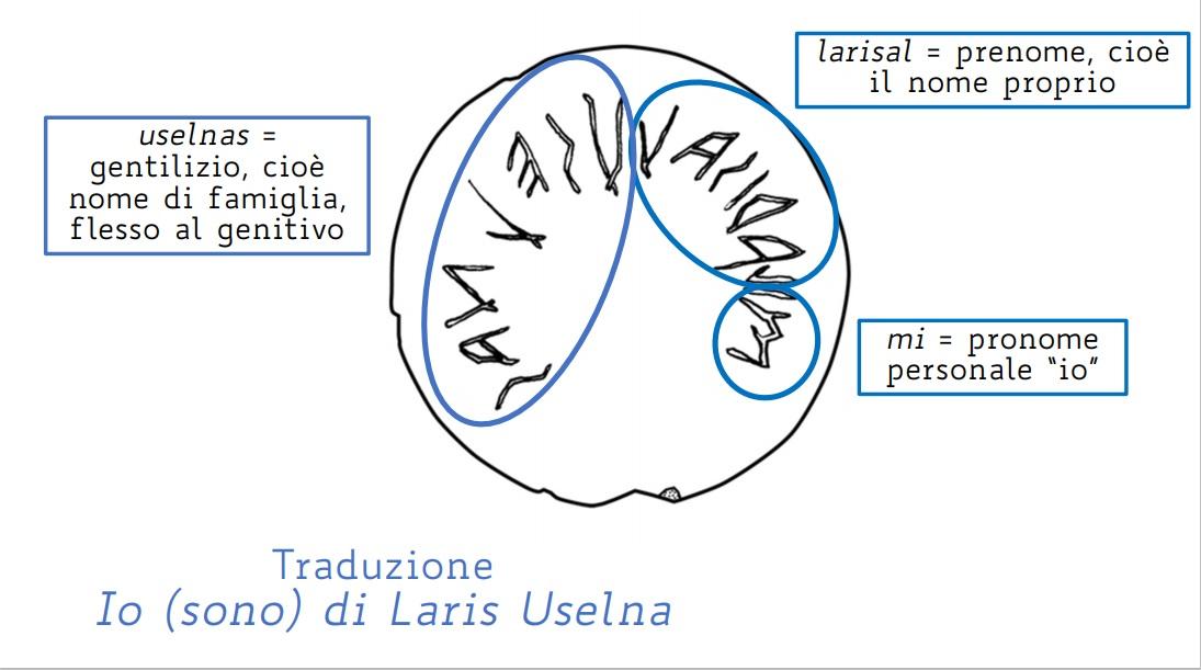 adria_archeologico_progetto-zich_iscrizione-laris-uselna_foto-unibo